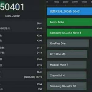 zenfone 2 Antutu2 300x300 - Honor 6 Plus VS Asus Zenfone 2 VS OnePlus One VS Xiaomi Mi4 Specification War