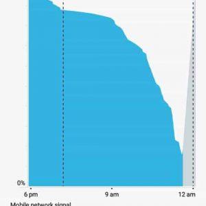 honor6 lollipop 4 300x300 - Honor 6 Emui 3.1 Android 5.1[Beta] For L01, L11, L21,L04,L12