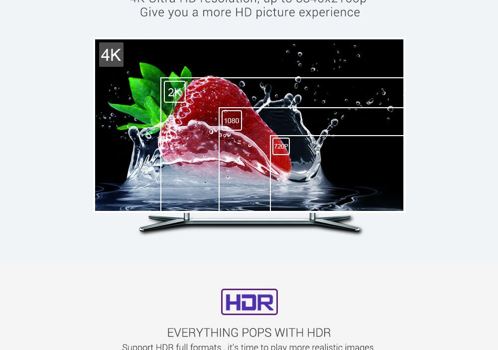 Hot Deal] MECOOL KM9 Amlogic S905X2 TV BOX