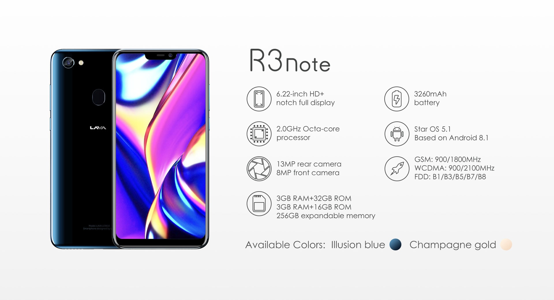 Lava R3 Note Specification