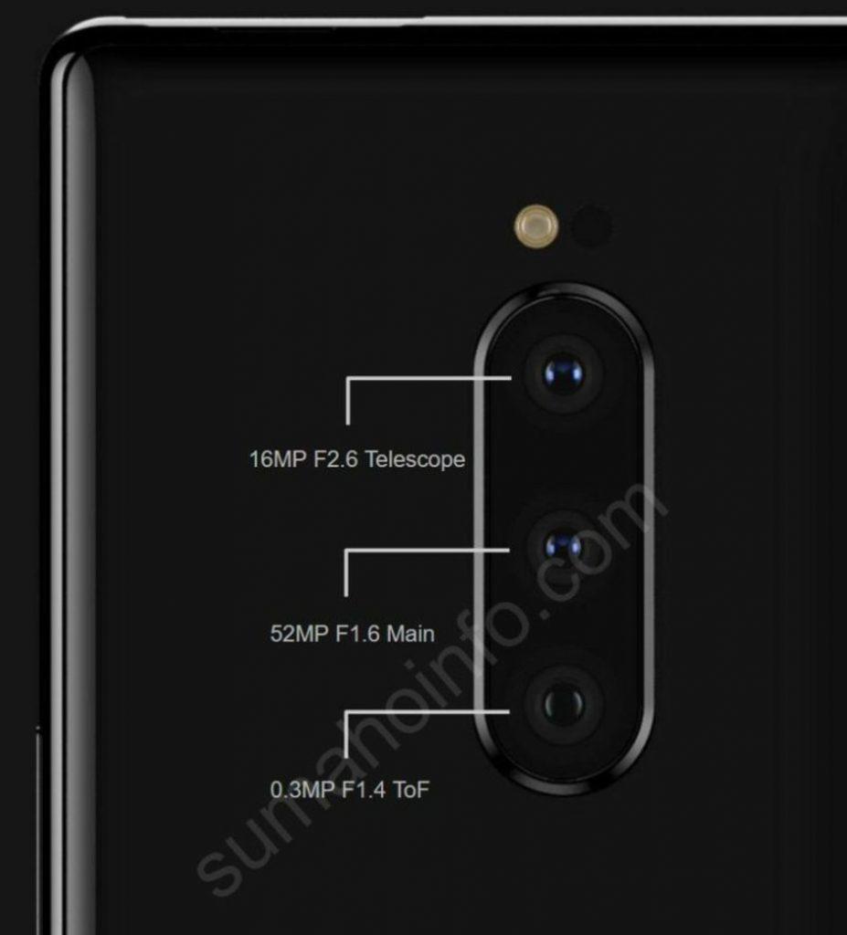 Sony Xperia XZ4 Camera