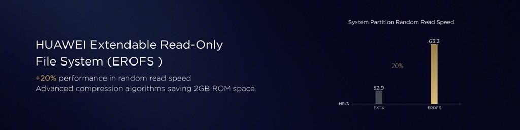 EMUI 9.1 Features 2 1