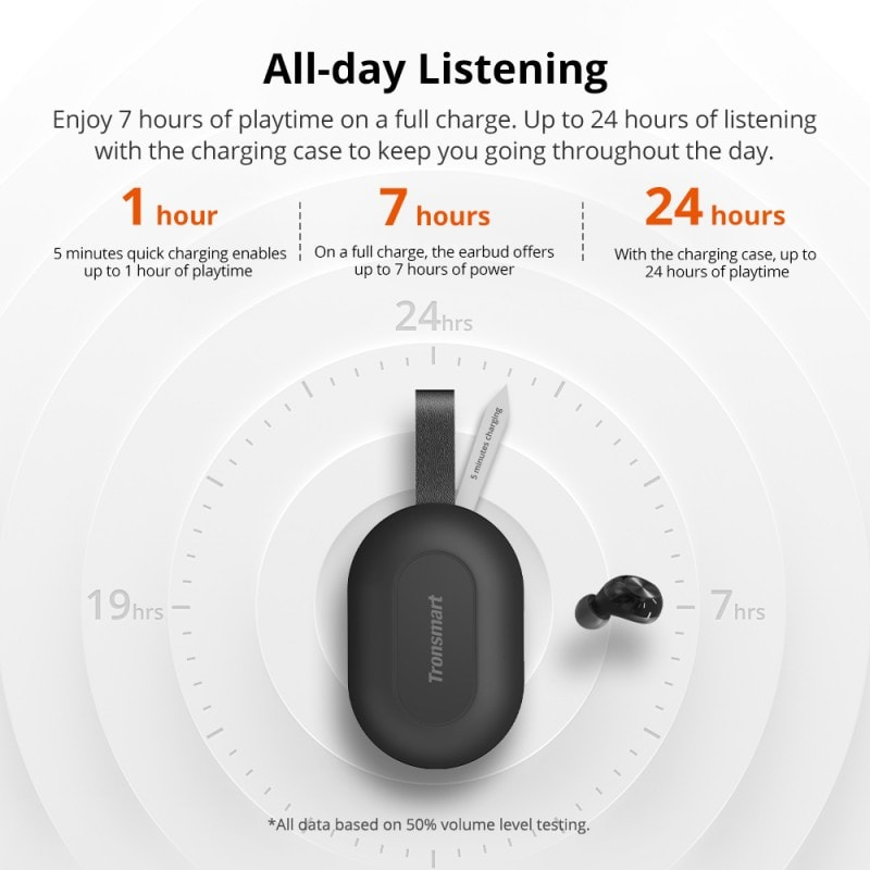 spunky beat true wireless bluetooth earbuds 5