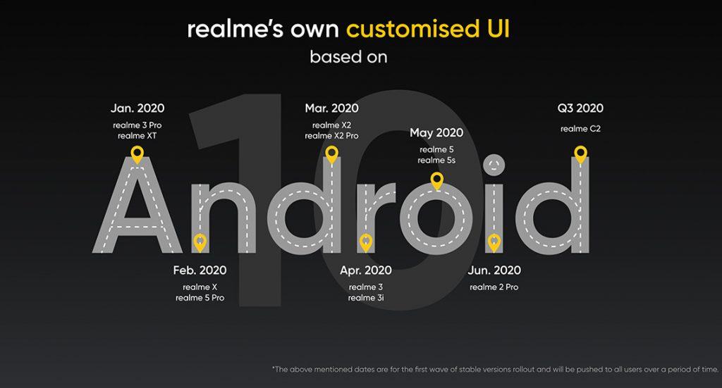 Realme UI Launch Dates
